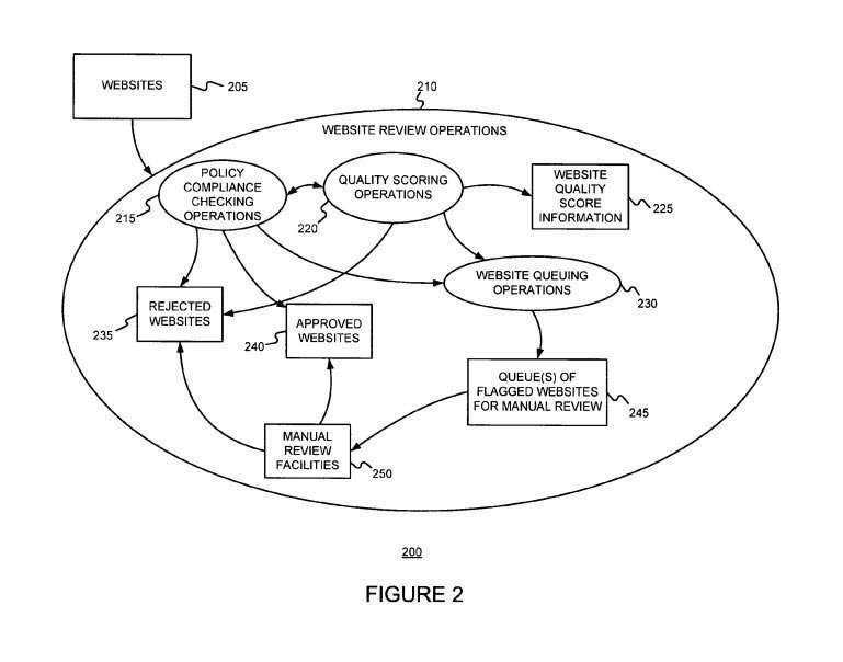 Low Quality Content Patents at Google