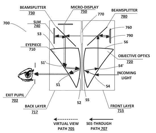 A glimpse of How the Virtual Glasses work.