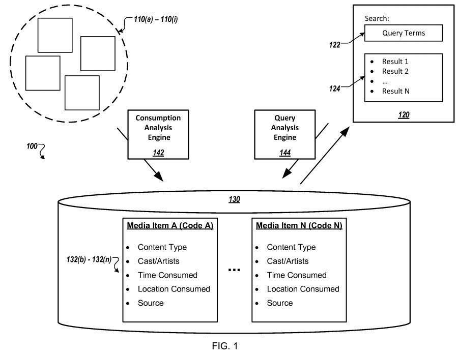 Google Media Consumption History Patent Filed
