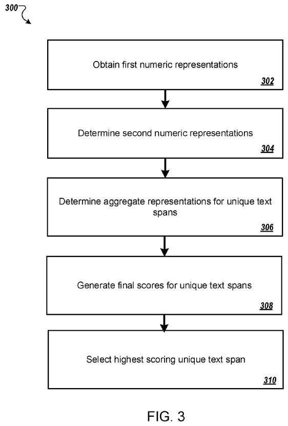 numeric representations