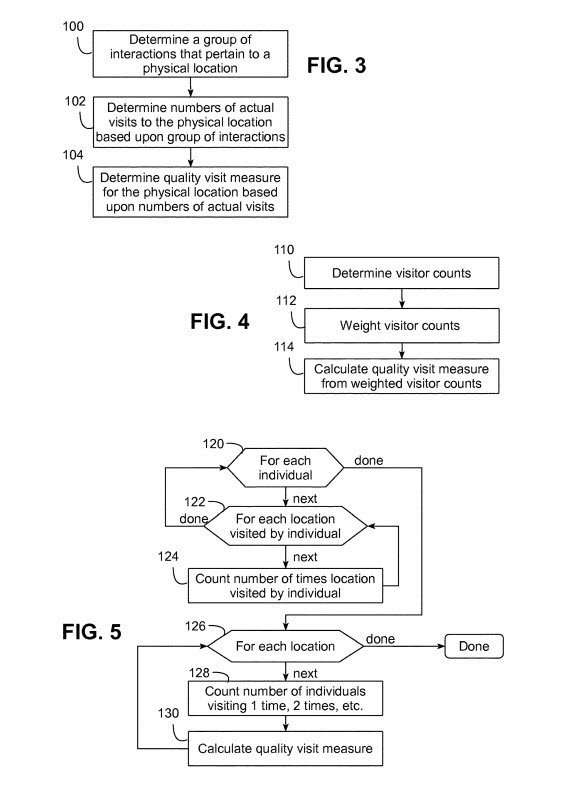 Top 10 Search Engine Patents to Know About from 2019