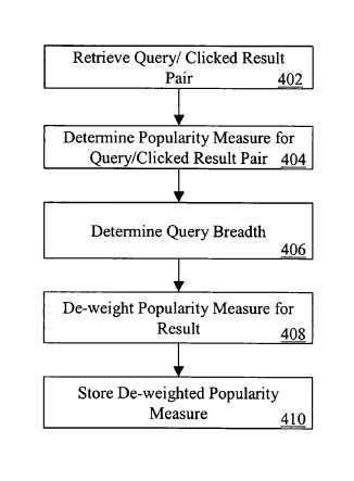 query breadth