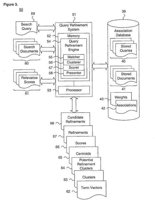 Google Search Query Refinements Patent Updated