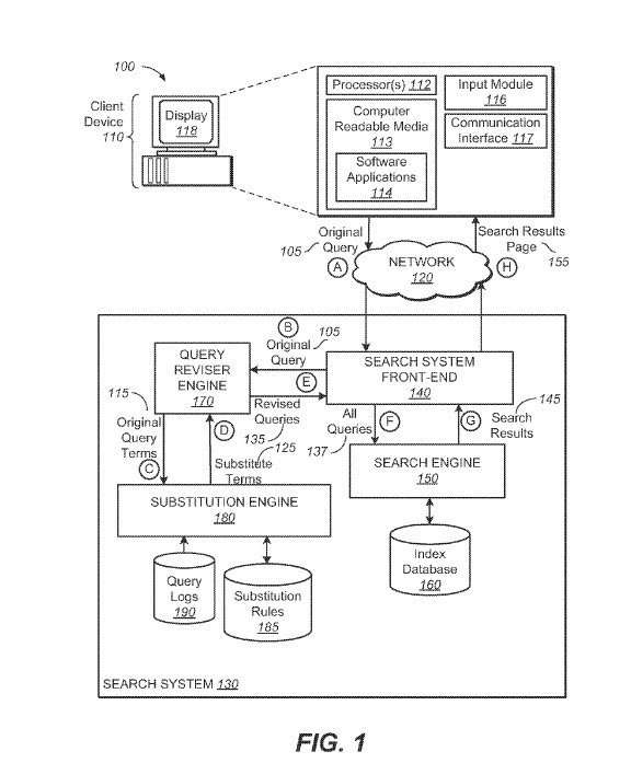 How Google May Rewrite Queries