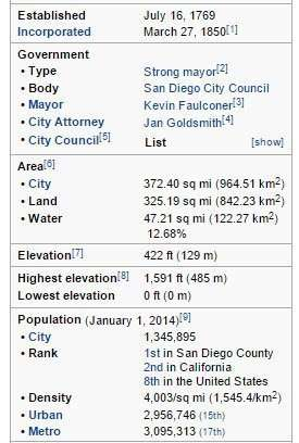 Attributes and values about San Diego can be extracted from an infobox like this one.