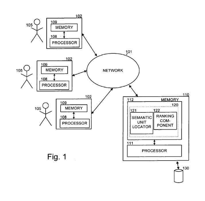 Google Patent Granted on Semantic Units (Meaningful Compounds)