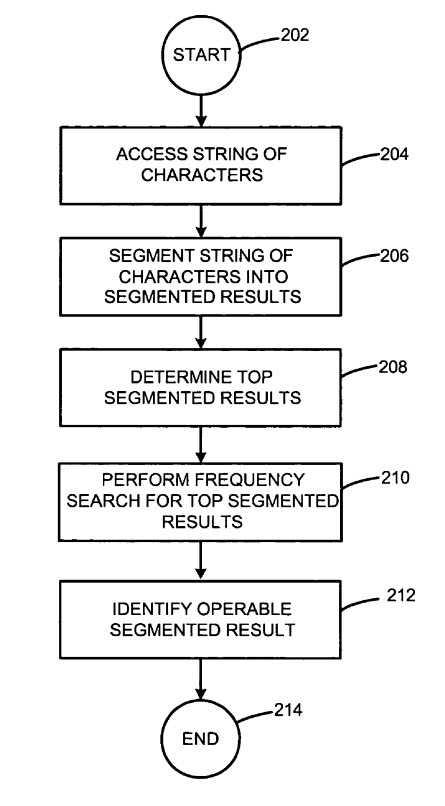 text-segmentation