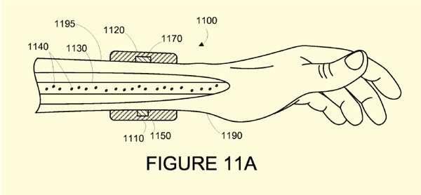 wearable nanotechnology