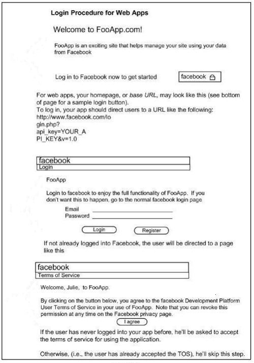 A 'login procedure' description for developers creating Facebook apps.