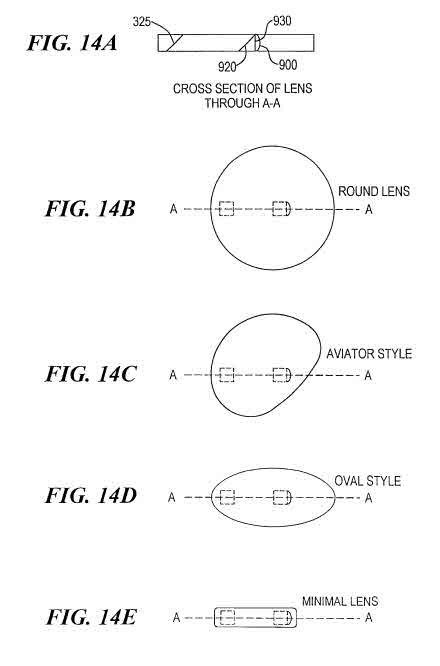 The patent shows the system used with a variety of different lens types.