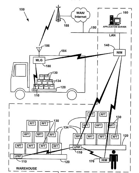 An image from the patent filing showing the tracking of a person, a moving truck, a couple of pallets in a warehouse, and individual packages on those pallets.