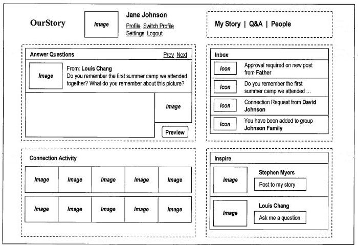 A screenshot from the patent showing an ourstory interface.