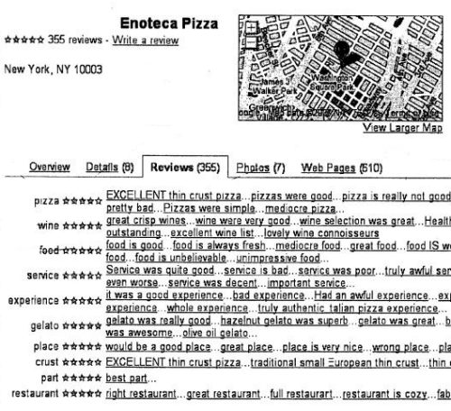 review phrases in a listing for a pizzeria listed by different aspects
