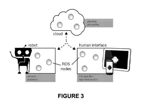 An image from the patent showing an android device as a human interface, the cloud as an intermediary information source, and a robot connected to both.