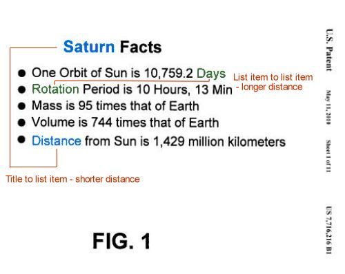 The HTML list from above showing that Saturn and Distance are semantically closer than Days and rotation.