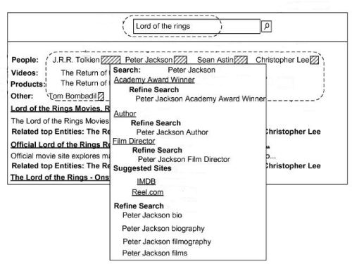 An image from the patent filing showing a drill down menu providing options for additional searches and specific web pages involving an entity related to a searcher's query.