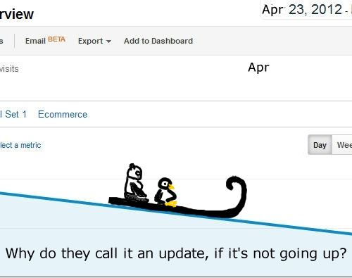 A Panda and Penguin on a toboggan, sledding down a slope in Google Analytics.