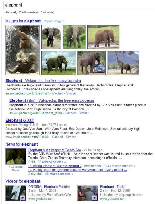Example of Google Universal search showing images, a review, news, videos and web pages on a search for elephant.